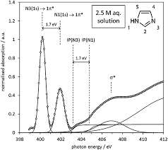 self association of organic solutes in solution a nexafs study of