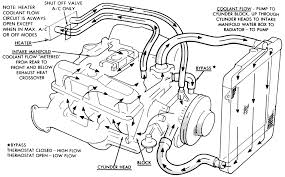 repair guides fluids and lubricants cooling system autozone com