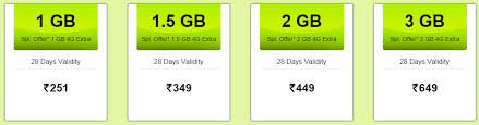 idea plans idea launches 4g data packs starting rs 94 per gb