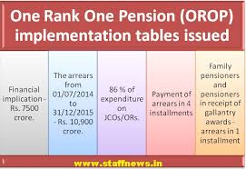 new 2015 orop pension table one rank one pension orop implementation tables issued pib news