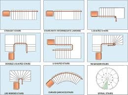 Floor Plan Spiral Staircase 50 Best Floor Plans Images On Pinterest Stairs Architecture And