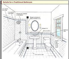 bathroom tile design software bathroom design software image for subway tiles bathroom