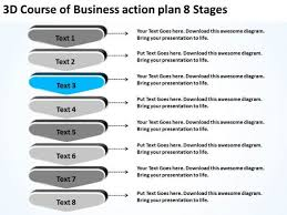 powerpoint templates action plan 8 stages free examples of
