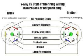 7 wire trailer plug diagram
