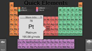 P Table Com Quick Periodic Table Of The Elements On The App Store
