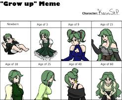 Grow Up Meme - karin s grow up meme by animegothangel on deviantart