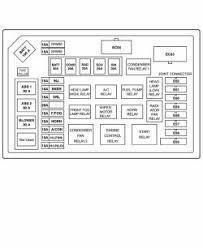 2001 hyundai elantra fuse diagram repair guides fuse relay box details 2001 fuse and relay