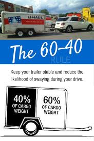 11 best images about u haul on pinterest moving boxes moving