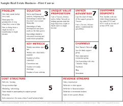 Canvas Home Basics Design Project Organizer Example Of Lean Canvas Startups Pinterest Lean Manufacturing