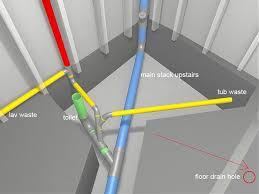 Plumbing For Basement Bathroom by Basement Plumbing Layout Page 3 Terry Love Plumbing U0026 Remodel