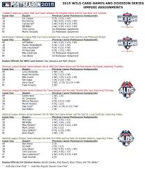mlb announces wild card games lds umpire crews cbssports