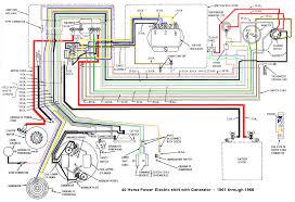 1964 evinrude lark vi 40 hp model 40472 s page 1 iboats boating