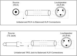 xlr speakon wiring diagram efcaviation com