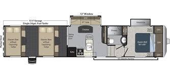 Garage Size Keystone Community Blog