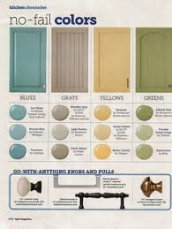 Painted Kitchen Cabinets Color Ideas Favorite Tips Tricks For Choosing A Paint Color Creativity