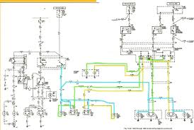 2017 jeep wrangler dashboard 92 jeep wrangler fuse box diagram wiring diagrams
