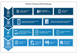 mobile application testing deep appsec