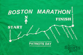 Boston Marathon Route Map by Boston Marathon Vintage 80s T Shirt Forthesportsfan Com