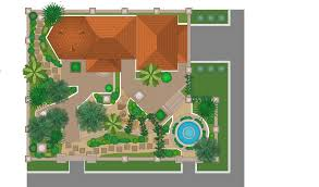 House Plans With Landscaping by Landscape U0026 Garden Solution Conceptdraw Com
