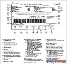 transmission decoded by vin ford f150 forum