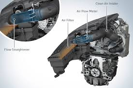 vw u0027s ea189 engine u2013 how it u0027s actually going to be fixed by car