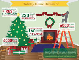 Holiday Home Decorating Services Avoid Holiday Home Disasters By Hiring A Handyman For Your Home