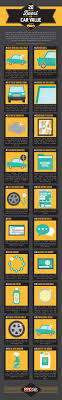 Estimate Your Car Value by 20 Ways To Boost Your Car Value Infographic