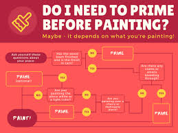 can i use bonding primer on cabinets the best primer for furniture and cabinets refresh living