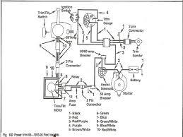 captivating volvo diesel marine starter switch wiring diagram images