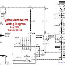 inspiring auto wire diagram wiring diagram symbols automotive the
