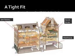 floor plan of the secret annex photo floor plan guide images modular home floor plans prices