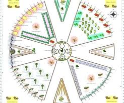 Planning A Garden Layout Free Free Garden Planner Free Vegetable Garden Planner An Introduction