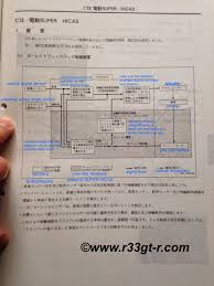 r32 service manual one man u0027s lonely adventures in his r33 skyline gt r tech note