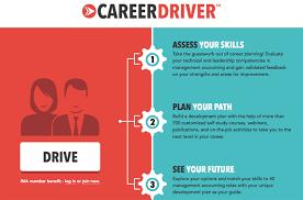 career development plans career moments that matter