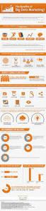 7 best big data images on pinterest big data data analytics and