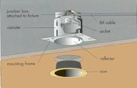 how to install led recessed lighting in existing ceiling how to install led recessed lighting in existing ceiling recessed