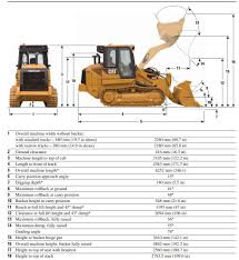 used caterpillar 953 for sale