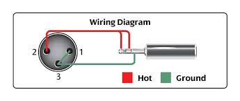 3 5 mm to xlr wiring diagram wiring diagram and schematic