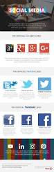 social media logos 2017 top 20 networks official assets u2022 dustn tv