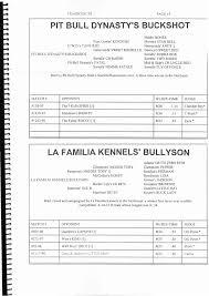 american pitbull terrier kingfish bloodline sporting dog journal yearbook 1998