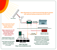 12v solar panel wiring diagram solar panel kit and ideas
