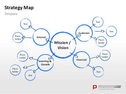 strategy map template strategy map powerpoint template