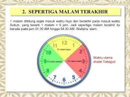 tutorial sholat dan bacaannya tata cara waktu bacaan bacaan doa bacaan tata bacaan lengkap
