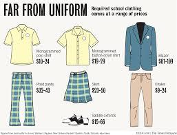 School Uniform Debate Pro School Uniforms