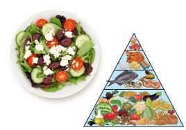 may is mediterranean diet month