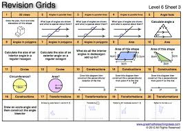 year 9 maths revision booklet 100 images maths homework