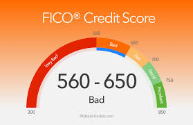 best bad credit loans for 2017