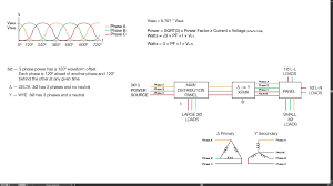 wiring diagram introduction to the delta wye transformer
