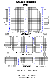 National Theatre Floor Plan Broadway London And Off Broadway Seating Charts And Plans