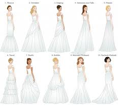 different wedding dresses different wedding dress styles what style will you most